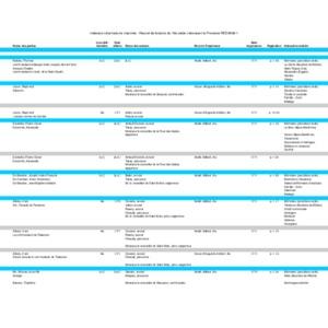 Index_Factums-18e-interessant-la-Provence-6896.pdf