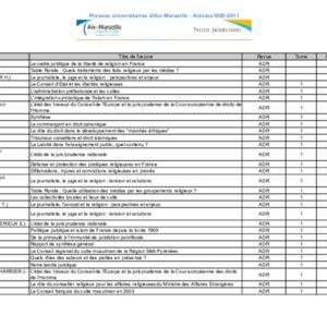Liste-articles-revues-PUAM_revues.pdf
