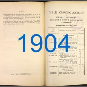 ANOM-50260_1904.pdf