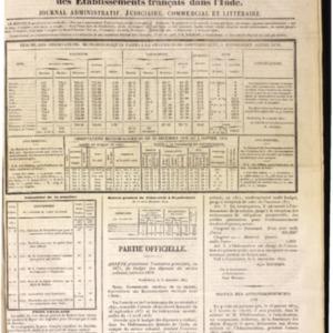 ANOM-50087_Moniteur-Inde_1871-janv-juin.pdf