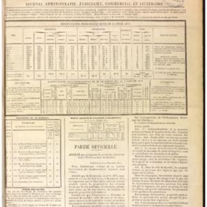 ANOM-50087_Moniteur-Inde_1872-janv-juin.pdf