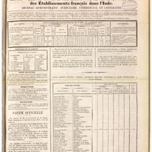 ANOM-50087_Moniteur-Inde_1876-juil-dec.pdf
