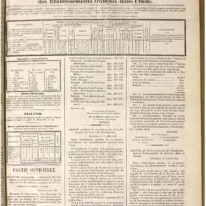 ANOM-50087_Moniteur-Inde_1878-juil-dec.pdf