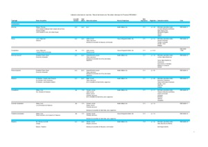 Index_Factums-BU-Schuman.pdf