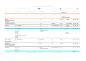 Index_Factums_RES-17192-17195.pdf