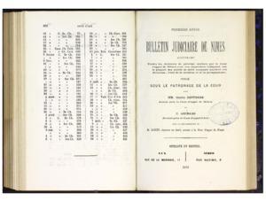 RES_38506_ Bulletin-judiciaire-Nîmes_1878.pdf