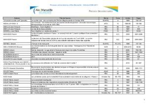 Liste-articles-revues-PUAM_auteurs.pdf