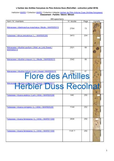 https://odyssee.univ-amu.fr/files/vignette/Herbier-Duss-Recolnat.jpg